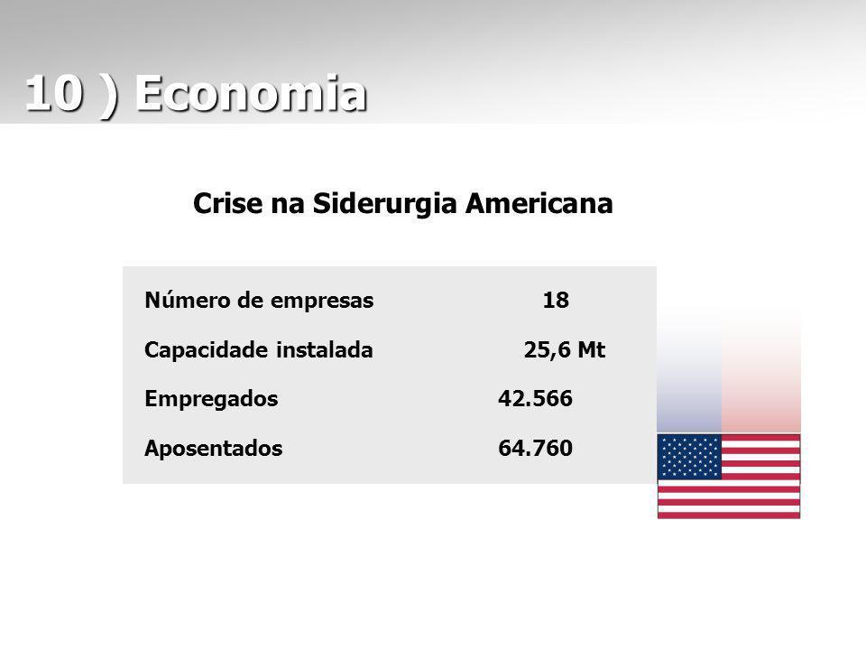 Número de empresas 18 Capacidade instalada 25,6 Mt Empregados 42.566 Aposentados 64.760 10 ) Economia 10 ) Economia Crise na Siderurgia Americana