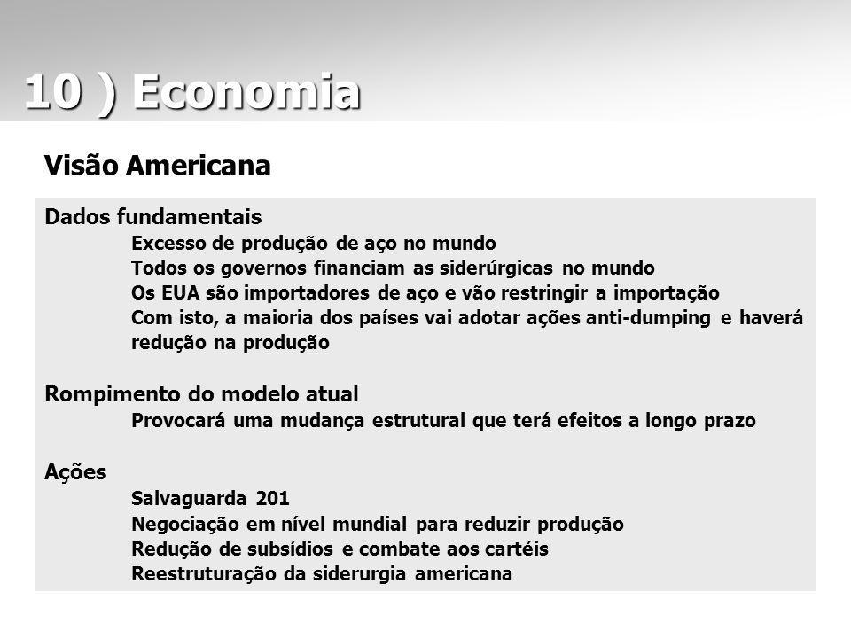 10 ) Economia 10 ) Economia Visão Americana Dados fundamentais Excesso de produção de aço no mundo Todos os governos financiam as siderúrgicas no mund