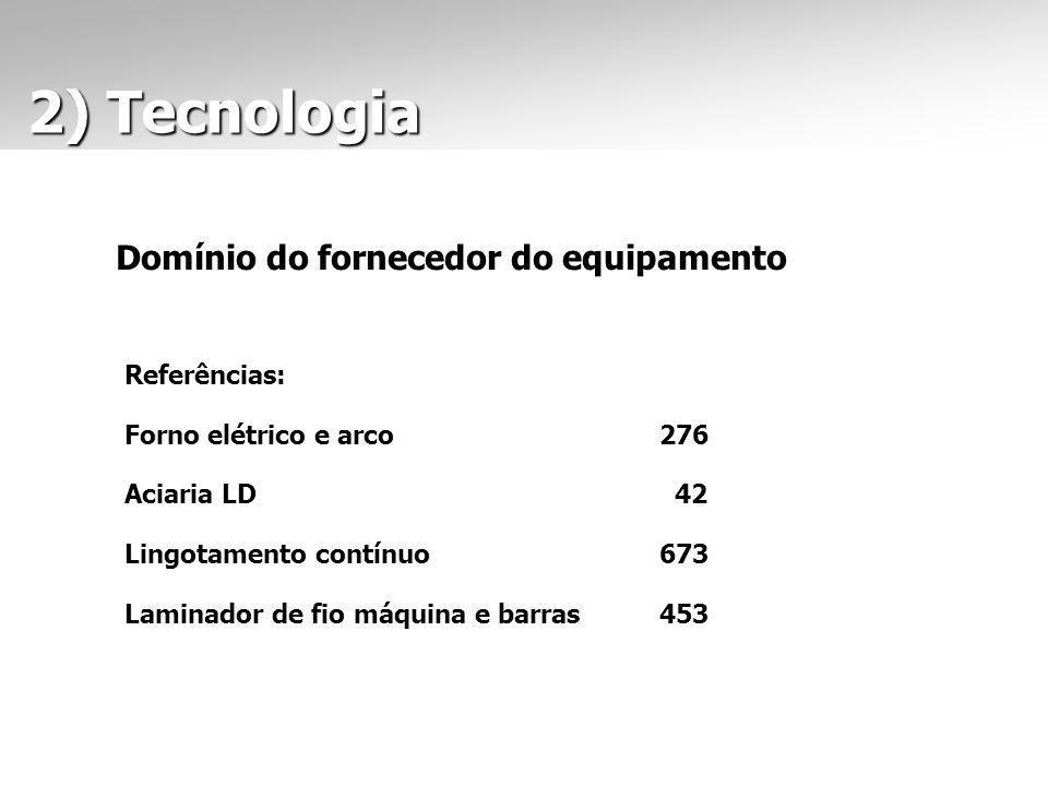 2) Tecnologia 2) Tecnologia Domínio do fornecedor do equipamento Referências: Forno elétrico e arco276 Aciaria LD 42 Lingotamento contínuo673 Laminado