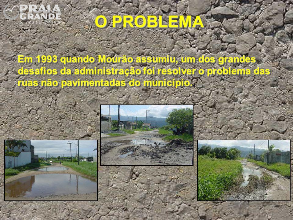RECOMEÇORECOMEÇO Ao assumir o governo em 2001, o Prefeito Mourão se deparou com os mesmos problemas encontrados em 1993.
