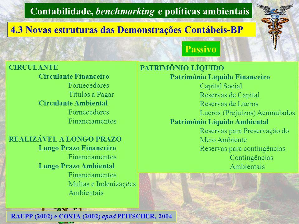Contabilidade, benchmarking e políticas ambientais 4.3 Novas estruturas das Demonstrações Contábeis-BP CIRCULANTE Circulante Financeiro Caixa e Bancos