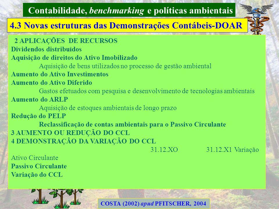 Contabilidade, benchmarking e políticas ambientais 4.3 Novas estruturas das Demonstrações Contábeis-DOAR COSTA (2002) apud PFITSCHER, 2004 1 ORIGENS D