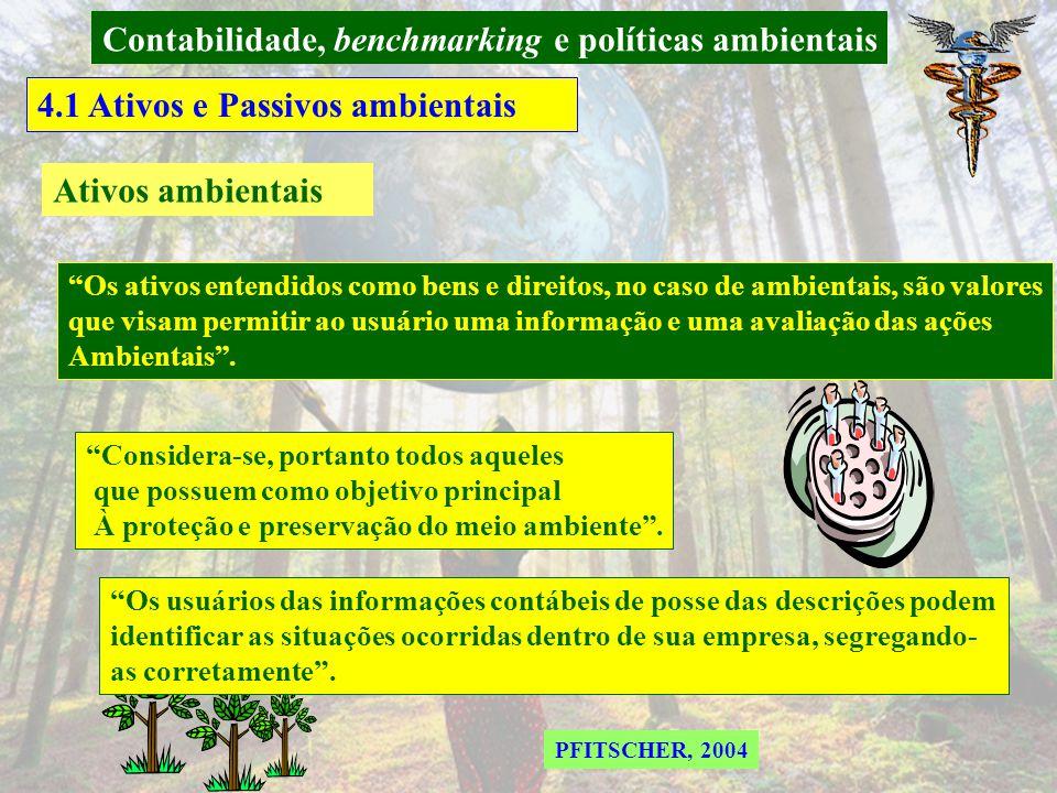 Contabilidade, benchmarking e políticas ambientais 4.1 Ativos e Passivos ambientais Finalidades BP (Balanço Patrimonial) e BA (Balanço Ambiental) Patr