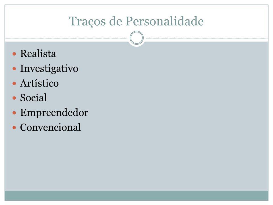 Traços de Personalidade Realista Investigativo Artístico Social Empreendedor Convencional