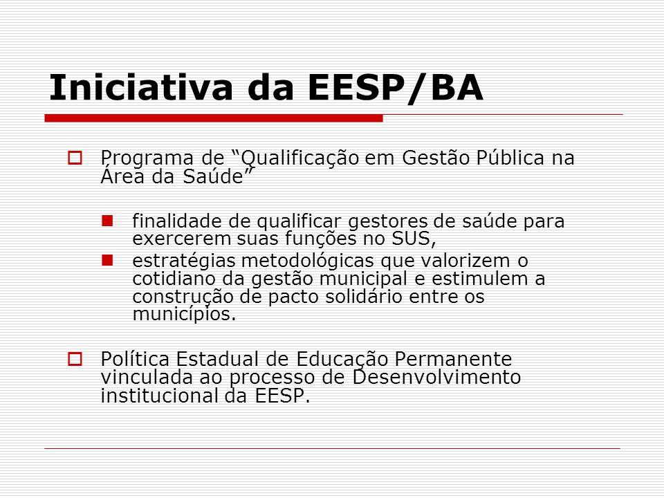 Iniciativa da EESP/BA Programa de Qualificação em Gestão Pública na Área da Saúde finalidade de qualificar gestores de saúde para exercerem suas funções no SUS, estratégias metodológicas que valorizem o cotidiano da gestão municipal e estimulem a construção de pacto solidário entre os municípios.
