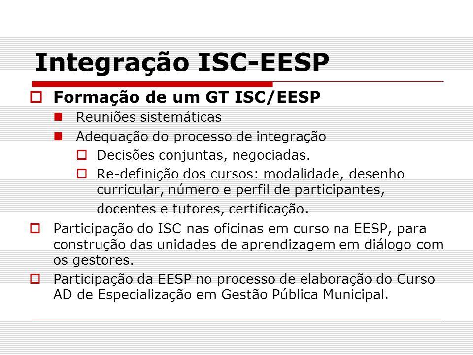 Integração ISC-EESP Formação de um GT ISC/EESP Reuniões sistemáticas Adequação do processo de integração Decisões conjuntas, negociadas.