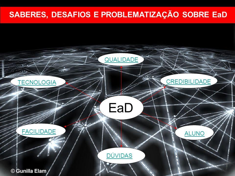 SABERES, DESAFIOS E PROBLEMATIZAÇÃO SOBRE EaD EaD QUALIDADE TECNOLOGIA DÚVIDAS CREDIBILIDADE FACILIDADEALUNO