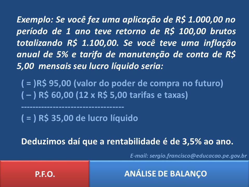Exemplo: Se você fez uma aplicação de R$ 1.000,00 no período de 1 ano teve retorno de R$ 100,00 brutos totalizando R$ 1.100,00. Se você teve uma infla