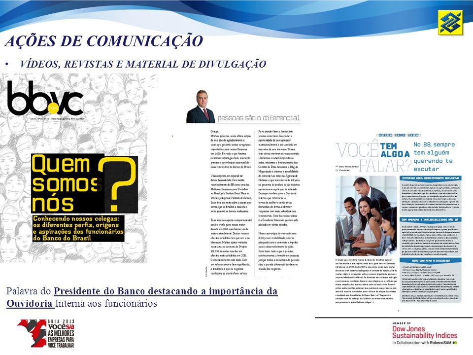AÇÕES DE COMUNICAÇÃO VÍDEOS, REVISTAS E MATERIAL DE DIVULGAÇÃO Palavra do Presidente do Banco destacando a importância da Ouvidoria Interna aos funcio