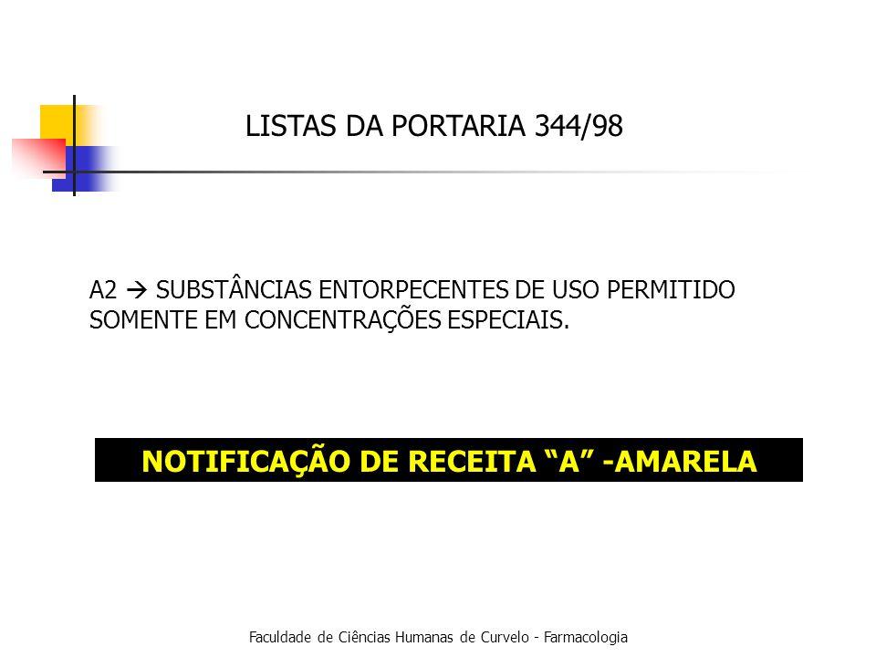 Faculdade de Ciências Humanas de Curvelo - Farmacologia LISTAS DA PORTARIA 344/98 A2 SUBSTÂNCIAS ENTORPECENTES DE USO PERMITIDO SOMENTE EM CONCENTRAÇÕES ESPECIAIS.
