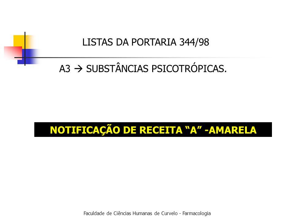 Faculdade de Ciências Humanas de Curvelo - Farmacologia LISTAS DA PORTARIA 344/98 A3 SUBSTÂNCIAS PSICOTRÓPICAS.