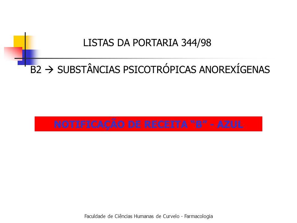Faculdade de Ciências Humanas de Curvelo - Farmacologia LISTAS DA PORTARIA 344/98 B2 SUBSTÂNCIAS PSICOTRÓPICAS ANOREXÍGENAS NOTIFICAÇÃO DE RECEITA B - AZUL