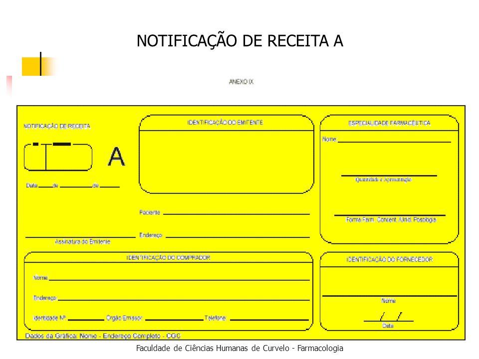 Faculdade de Ciências Humanas de Curvelo - Farmacologia NOTIFICAÇÃO DE RECEITA A
