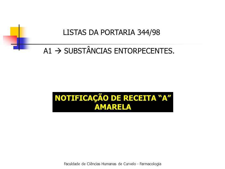 Faculdade de Ciências Humanas de Curvelo - Farmacologia LISTAS DA PORTARIA 344/98 A1 SUBSTÂNCIAS ENTORPECENTES.