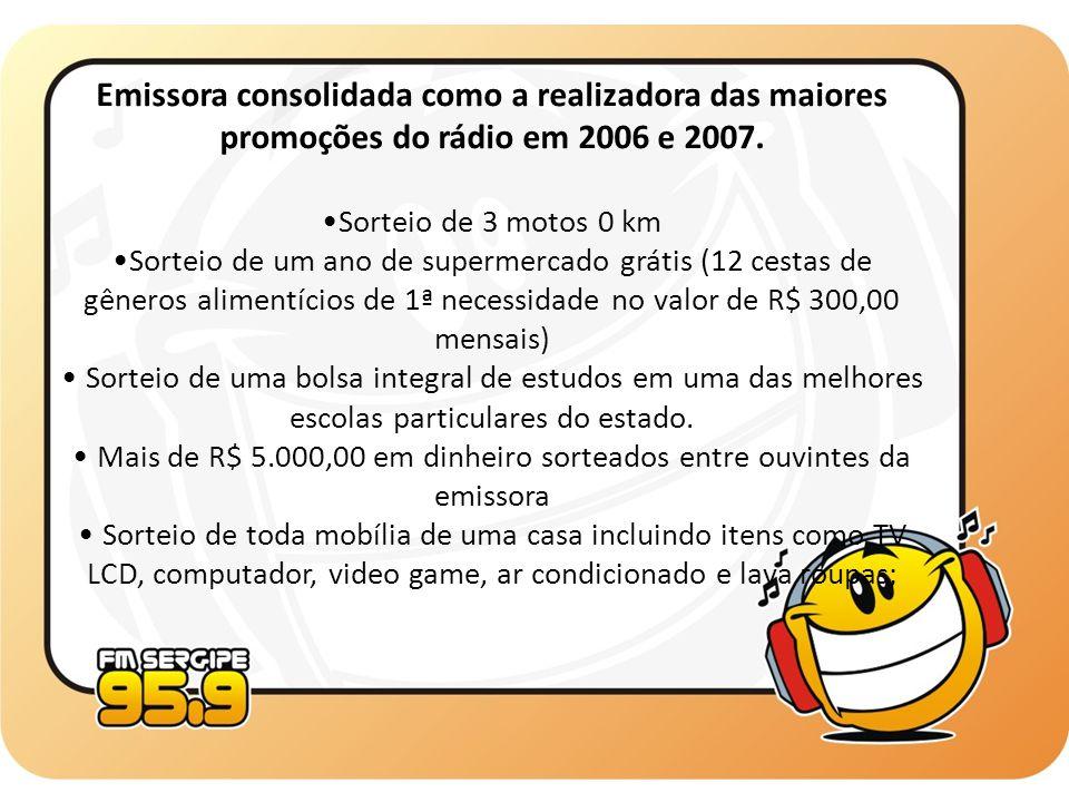 Emissora consolidada como a realizadora das maiores promoções do rádio em 2006 e 2007. Sorteio de 3 motos 0 km Sorteio de um ano de supermercado gráti