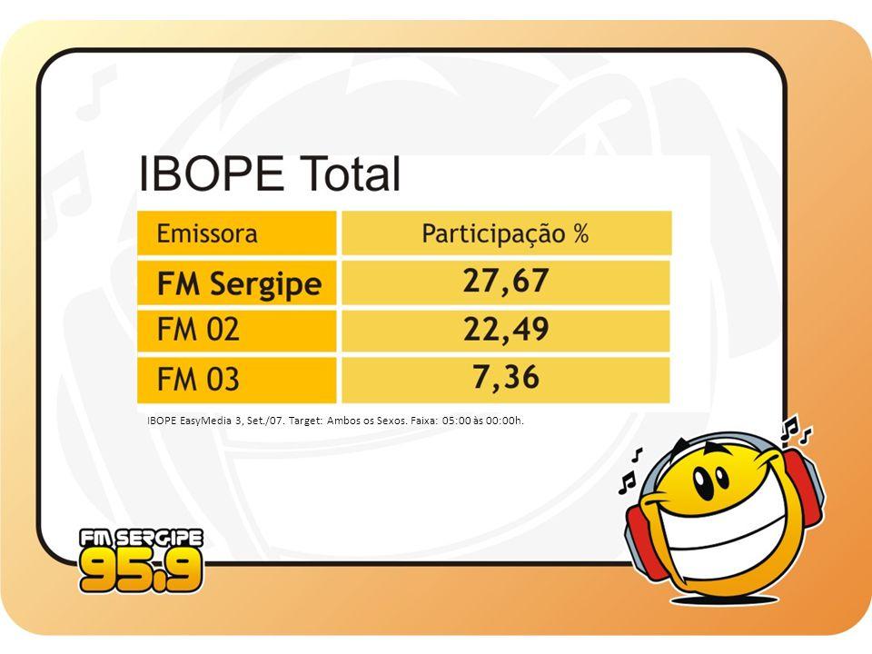 Rádio Televisão de Sergipe S/A