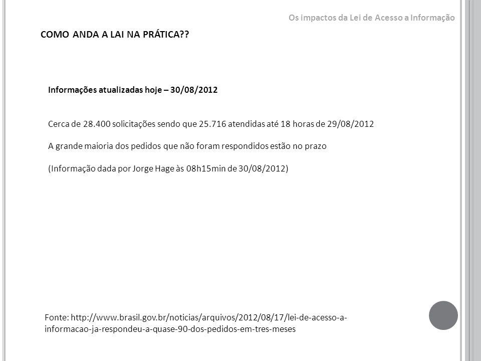 COMO ANDA A LAI NA PRÁTICA?? Os impactos da Lei de Acesso a Informação Fonte: http://www.brasil.gov.br/noticias/arquivos/2012/08/17/lei-de-acesso-a- i