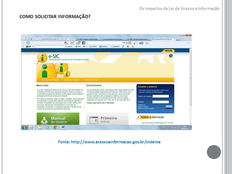 COMO SOLICITAR INFORMAÇÃO? Os impactos da Lei de Acesso a Informação Fonte: http://www.acessoainformacao.gov.br/sistema