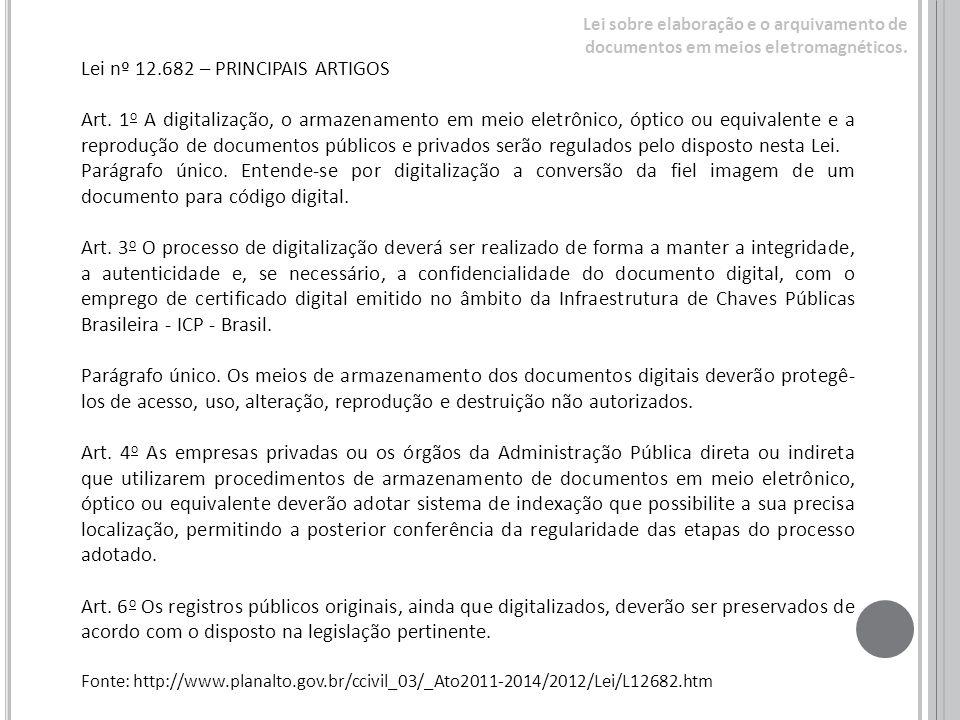 Lei nº 12.682 – PRINCIPAIS ARTIGOS Art. 1 o A digitalização, o armazenamento em meio eletrônico, óptico ou equivalente e a reprodução de documentos pú