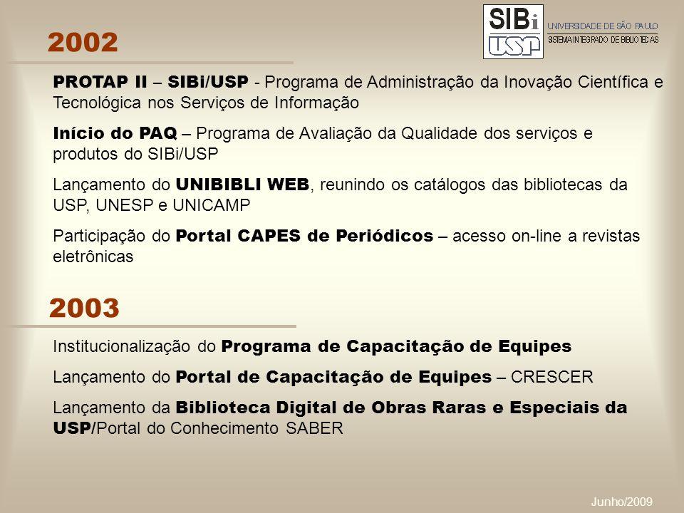 Junho/2009 2002 PROTAP II – SIBi/USP - Programa de Administração da Inovação Científica e Tecnológica nos Serviços de Informação Início do PAQ – Programa de Avaliação da Qualidade dos serviços e produtos do SIBi/USP Lançamento do UNIBIBLI WEB, reunindo os catálogos das bibliotecas da USP, UNESP e UNICAMP Participação do Portal CAPES de Periódicos – acesso on-line a revistas eletrônicas 2003 Institucionalização do Programa de Capacitação de Equipes Lançamento do Portal de Capacitação de Equipes – CRESCER Lançamento da Biblioteca Digital de Obras Raras e Especiais da USP/ Portal do Conhecimento SABER
