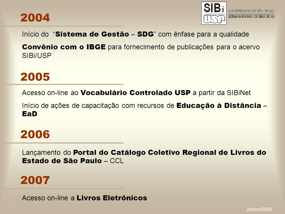 Junho/2009 2004 Início do Sistema de Gestão – SDG com ênfase para a qualidade Convênio com o IBGE para fornecimento de publicações para o acervo SIBi/USP 2005 Acesso on-line ao Vocabulário Controlado USP a partir da SIBiNet Início de ações de capacitação com recursos de Educação à Distância – EaD 2007 Acesso on-line a Livros Eletrônicos 2006 Lançamento do Portal do Catálogo Coletivo Regional de Livros do Estado de São Paulo – CCL