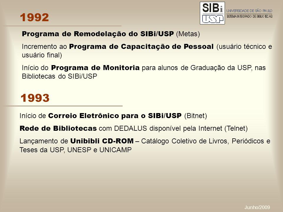 Junho/2009 1992 1993 Programa de Remodelação do SIBi/USP (Metas) Incremento ao Programa de Capacitação de Pessoal (usuário técnico e usuário final) Início do Programa de Monitoria para alunos de Graduação da USP, nas Bibliotecas do SIBi/USP Início de Correio Eletrônico para o SIBi/USP (Bitnet) Rede de Bibliotecas com DEDALUS disponível pela Internet (Telnet) Lançamento de Unibibli CD-ROM – Catálogo Coletivo de Livros, Periódicos e Teses da USP, UNESP e UNICAMP