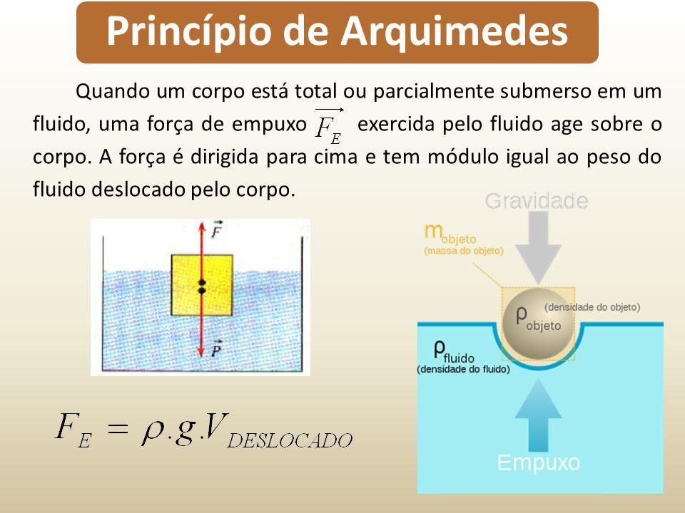 Princípio de Arquimedes O corpo pode flutuar ou afundar. Temos: