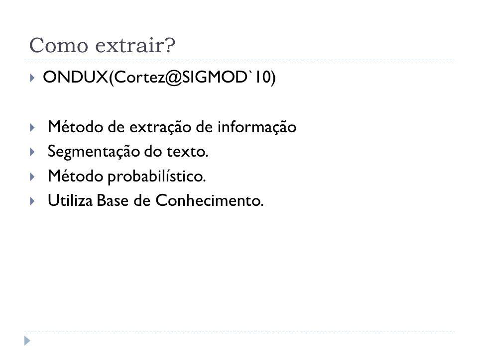 Como extrair? ONDUX(Cortez@SIGMOD`10) Método de extração de informação Segmentação do texto. Método probabilístico. Utiliza Base de Conhecimento.