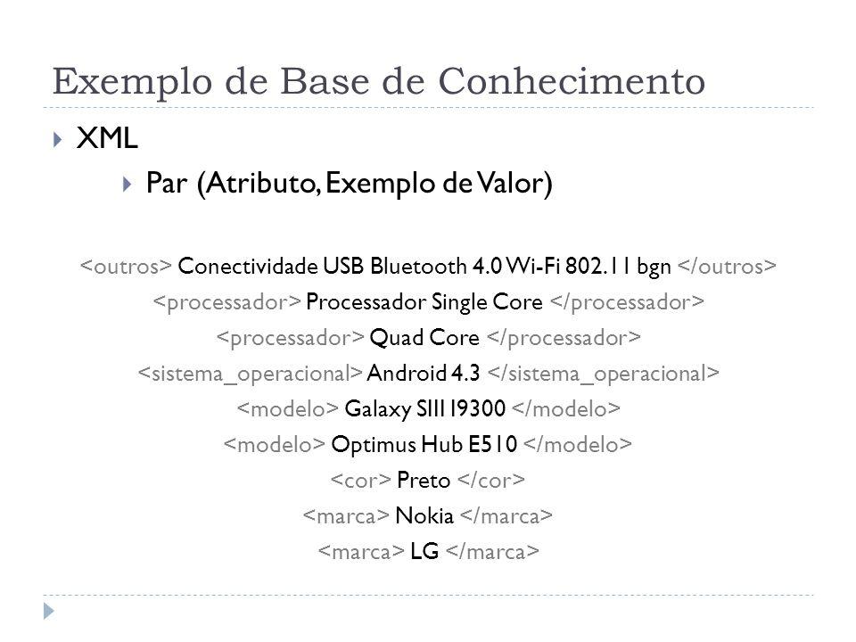 Exemplo de Base de Conhecimento XML Par (Atributo, Exemplo de Valor) Conectividade USB Bluetooth 4.0 Wi-Fi 802.11 bgn Processador Single Core Quad Cor