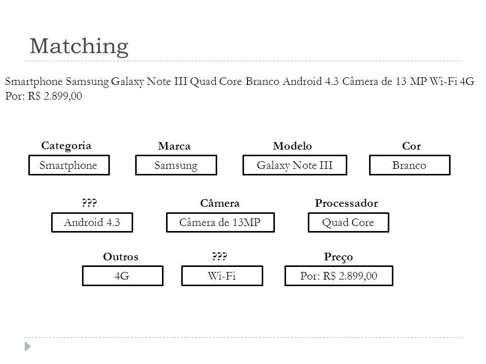 Matching Smartphone Smartphone Samsung Galaxy Note III Quad Core Branco Android 4.3 Câmera de 13 MP Wi-Fi 4G Por: R$ 2.899,00 SamsungGalaxy Note IIIBr