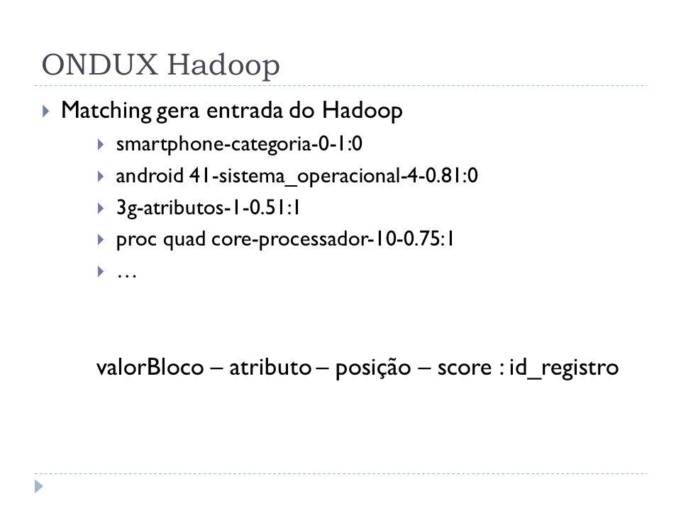 ONDUX Hadoop Matching gera entrada do Hadoop smartphone-categoria-0-1:0 android 41-sistema_operacional-4-0.81:0 3g-atributos-1-0.51:1 proc quad core-p
