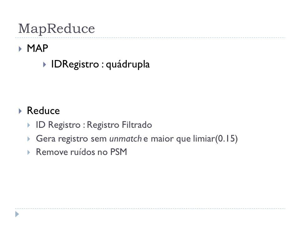 MapReduce MAP IDRegistro : quádrupla Reduce ID Registro : Registro Filtrado Gera registro sem unmatch e maior que limiar(0.15) Remove ruídos no PSM