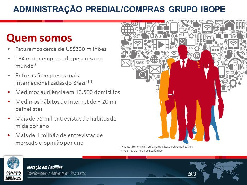 ORGANOGRAMA DA ÁREA ADMINISTRAÇÃO PREDIAL/ COMPRAS GRUPO IBOPE Diretora Executiva Corporativa IBOPE Media Diretor Executivo Financeiro IBOPE Media Gerente Administrativo 1 EFETIVO PRÓPRIO = 19 TERCEIROS = 30 SERVIÇOS DE LIMPEZA, SEGURANÇA E RECEPÇÃO BRASIL MANUTENÇÃO PREDIAL – EQUIPE 4 SEGURANÇA PATRIMONIAL E DO TRABALHO – EQUIPE 1 CONTRATOS / SERVIÇOS DE EXPEDIÇÃO – EQUIPE 8 AGÊNCIA DE VIAGENS COMPRAS / ATIVO - EQUIPE 5
