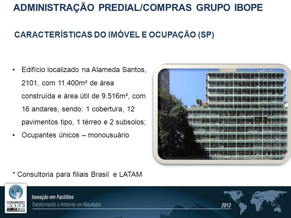 CARACTERÍSTICAS DO IMÓVEL E OCUPAÇÃO (SP) Edifício localizado na Alameda Santos, 2101, com 11.400m² de área construída e área útil de 9.516m², com 16
