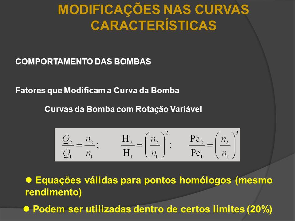 MODIFICAÇÕES NAS CURVAS CARACTERÍSTICAS Fatores que Modificam a Curva da Bomba Curvas da Bomba com Rotação Variável Equações válidas para pontos homól