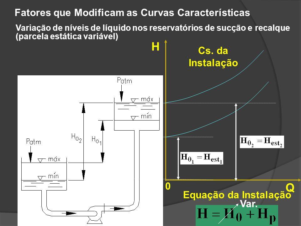 Fatores que Modificam as Curvas Características Variação de níveis de líquido nos reservatórios de sucção e recalque (parcela estática variável) H Q C