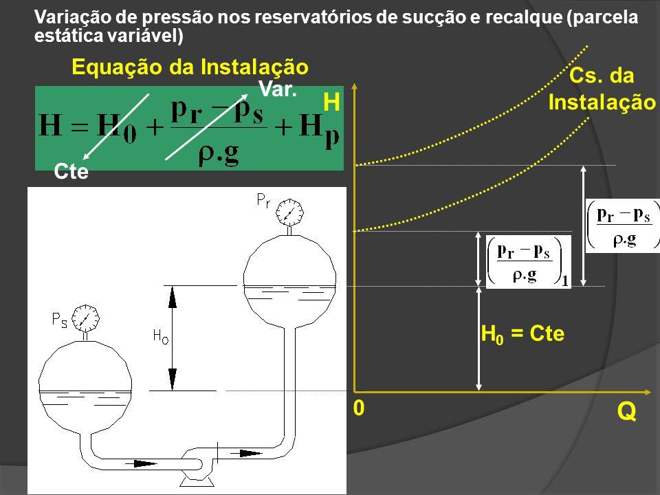 Variação de pressão nos reservatórios de sucção e recalque (parcela estática variável) Equação da Instalação Var. Cte H Q 0 H 0 = Cte Cs. da Instalaçã