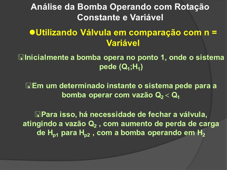 Análise da Bomba Operando com Rotação Constante e Variável Utilizando Válvula em comparação com n = Variável <Inicialmente a bomba opera no ponto 1, o