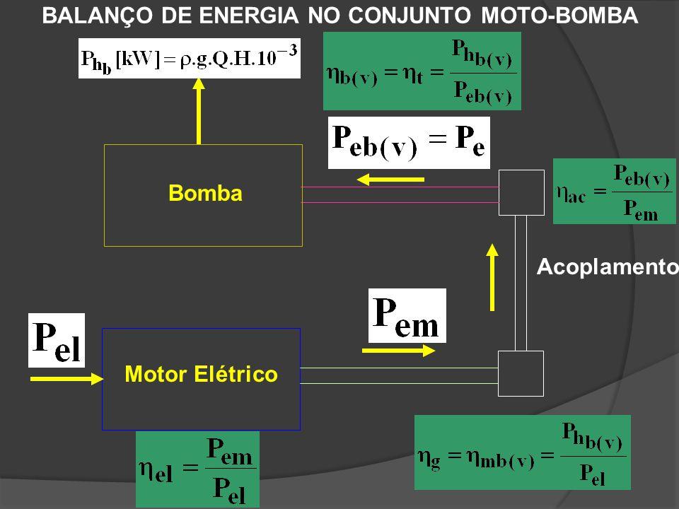 BALANÇO DE ENERGIA NO CONJUNTO MOTO-BOMBA Motor Elétrico Acoplamento Bomba
