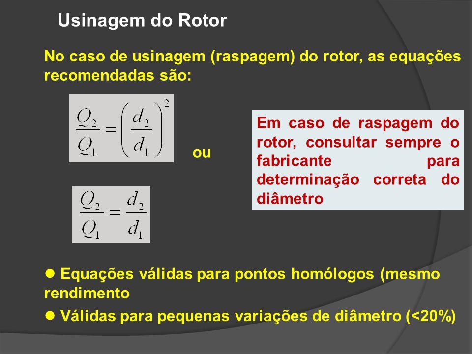 Usinagem do Rotor Equações válidas para pontos homólogos (mesmo rendimento Válidas para pequenas variações de diâmetro (<20%) No caso de usinagem (ras