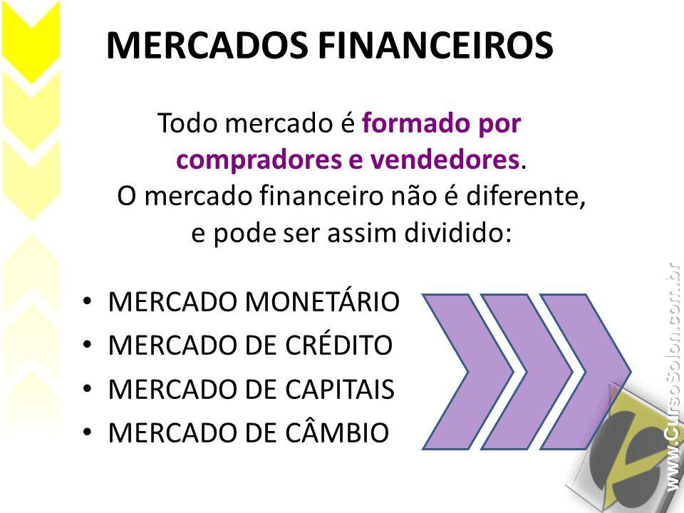 MERCADOS FINANCEIROS Todo mercado é formado por compradores e vendedores. O mercado financeiro não é diferente, e pode ser assim dividido: MERCADO MON