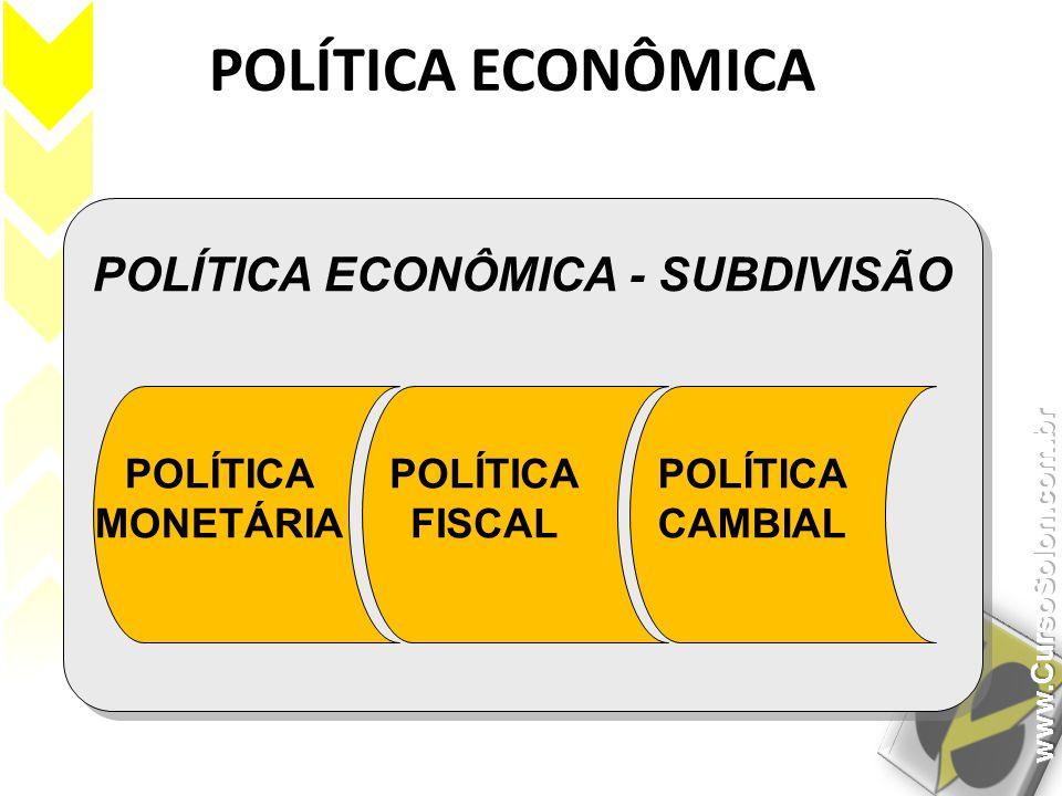 POLÍTICA ECONÔMICA POLÍTICA MONETÁRIA POLÍTICA FISCAL POLÍTICA CAMBIAL POLÍTICA ECONÔMICA - SUBDIVISÃO
