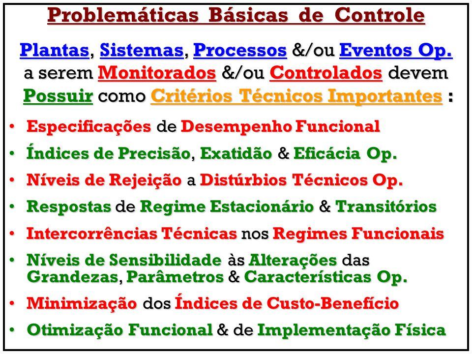 Problemáticas Básicas de Controle Plantas, Sistemas, Processos &/ou Eventos Op.