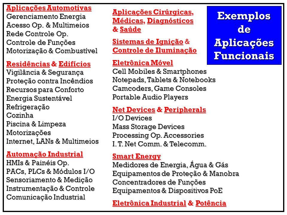 Aplicações Automotivas Gerenciamento Energia Acesso Op.