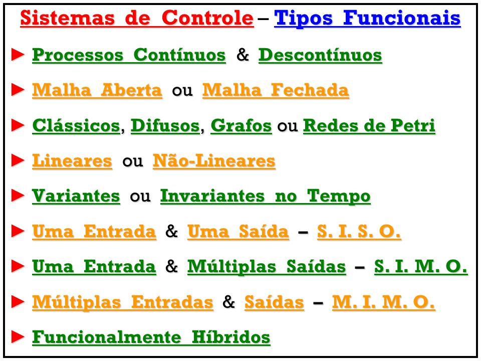 Sistemas de ControleTipos Funcionais Sistemas de Controle – Tipos Funcionais Processos Contínuos & Descontínuos Processos Contínuos & Descontínuos Malha Aberta ou Malha Fechada Malha Aberta ou Malha Fechada Clássicos, Difusos, Grafos ou Redes de Petri Clássicos, Difusos, Grafos ou Redes de Petri Lineares ou Não-Lineares Lineares ou Não-Lineares Variantes ou Invariantes no Tempo Variantes ou Invariantes no Tempo Uma Entrada & Uma Saída – S.