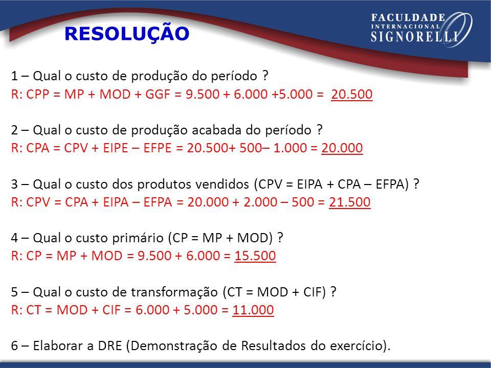 1 – Qual o custo de produção do período .