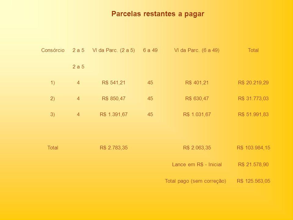 Parcelas restantes a pagar Consórcio2 a 5Vl da Parc.