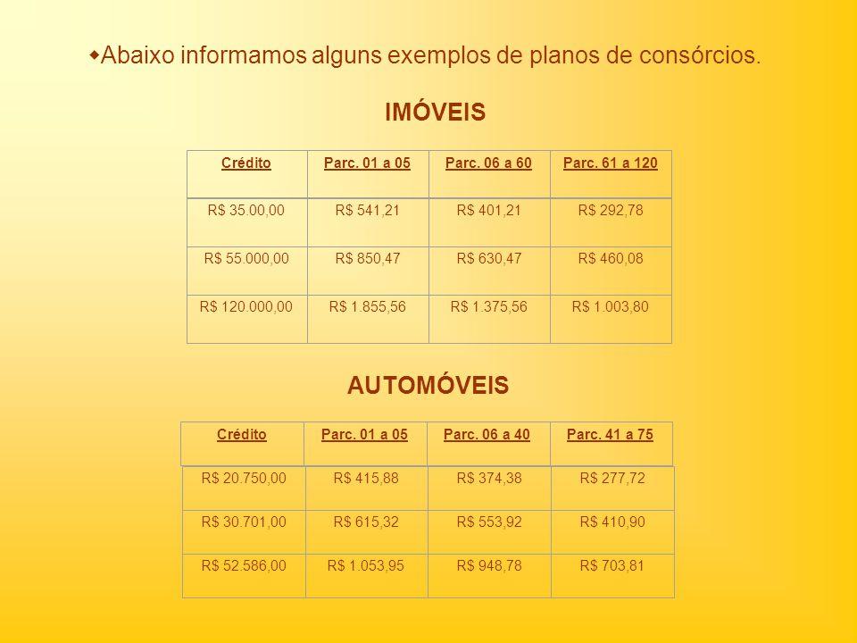CréditoParc. 01 a 05Parc. 06 a 60Parc.