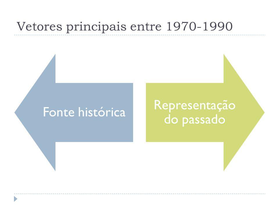 Vetores principais entre 1970-1990 Fonte histórica Representação do passado