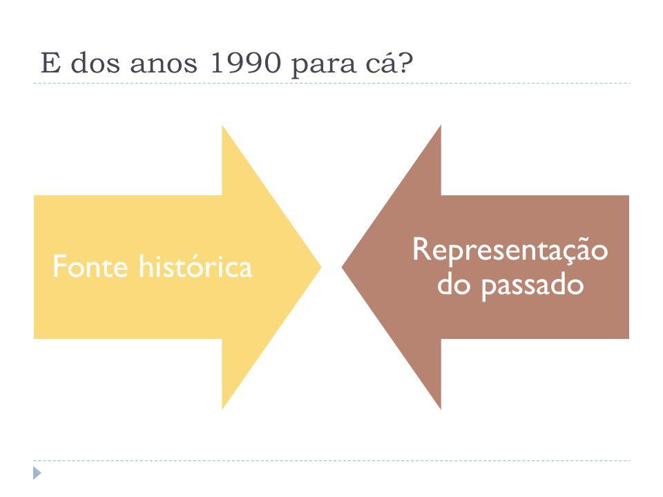 E dos anos 1990 para cá? Fonte histórica Representação do passado